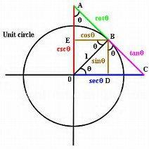 Asesorías de matemáticas.